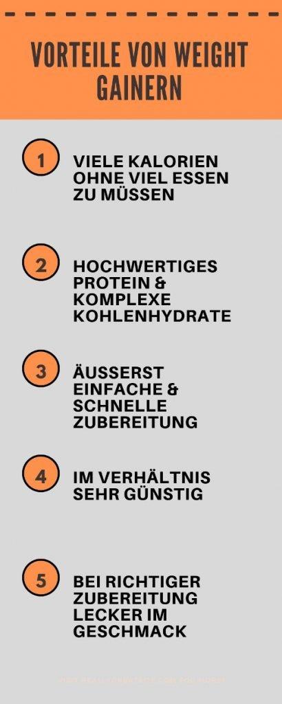 Weight Gainer Infografik